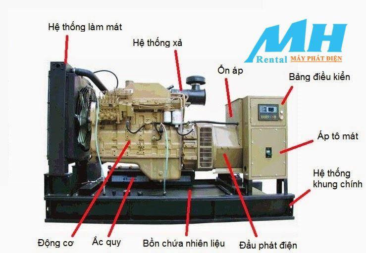 Tổng thể về các bộ phận của máy phát điện